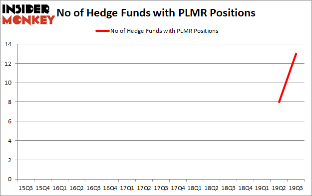Is PLMR A Good Stock To Buy?