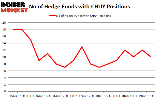 Is CHUY A Good Stock To Buy?