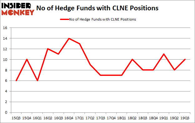Is CLNE A Good Stock To Buy?