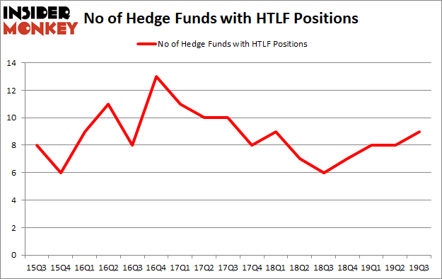 Is HTLF A Good Stock To Buy?