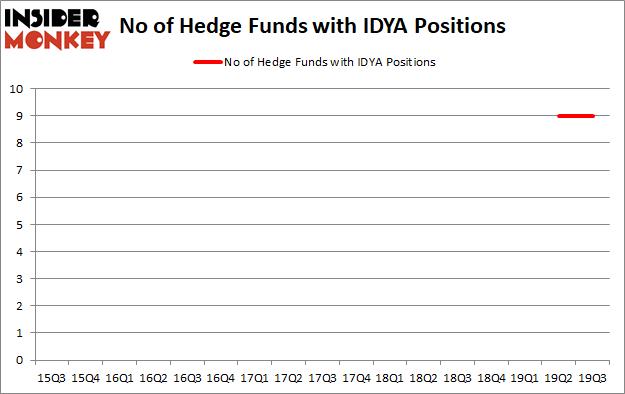 Is IDYA A Good Stock To Buy?