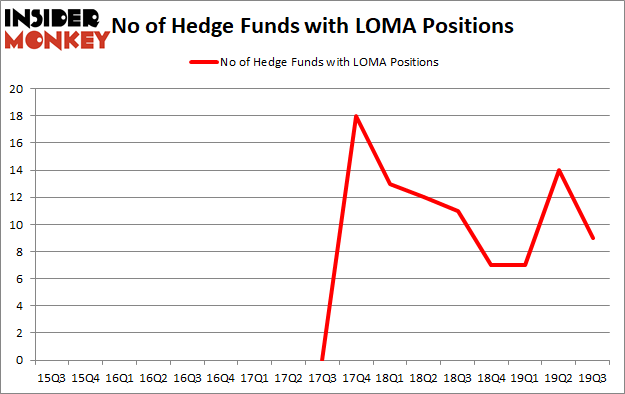 Is LOMA A Good Stock To Buy?