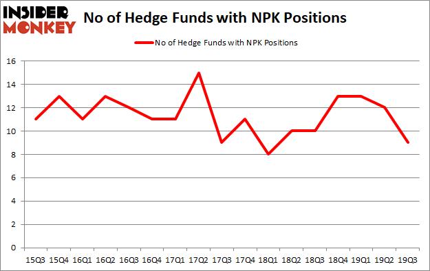 Is NPK A Good Stock To Buy?
