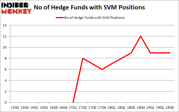 Is SVM A Good Stock To Buy?