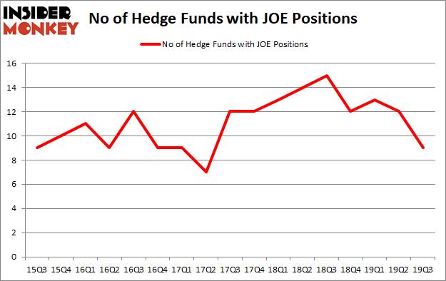 Is JOE A Good Stock To Buy?