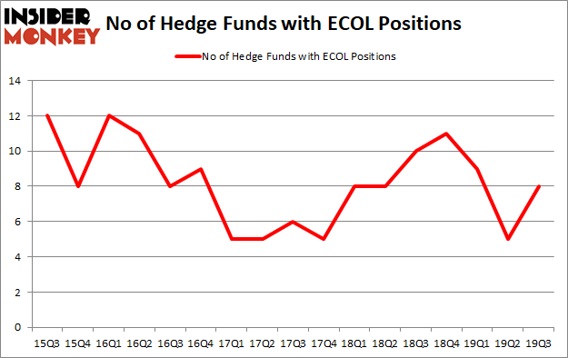 Is ECOL A Good Stock To Buy?