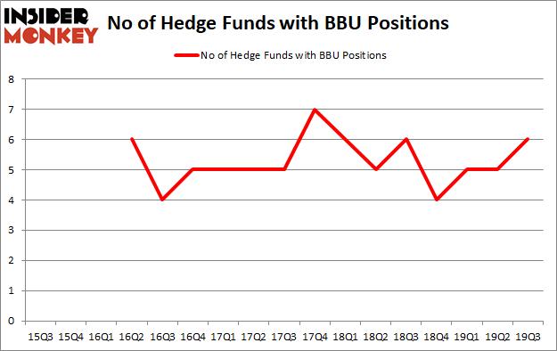 Is BBU A Good Stock To Buy?