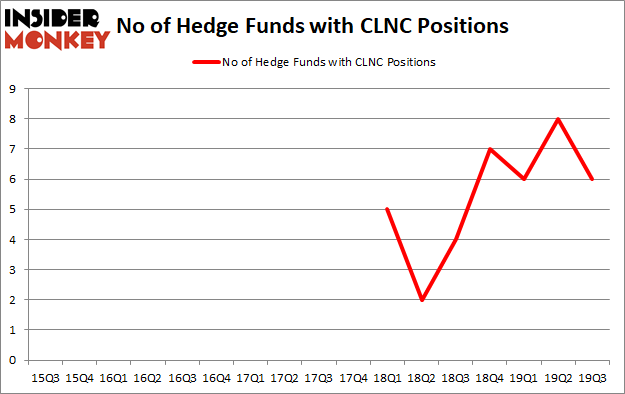 Is CLNC A Good Stock To Buy?