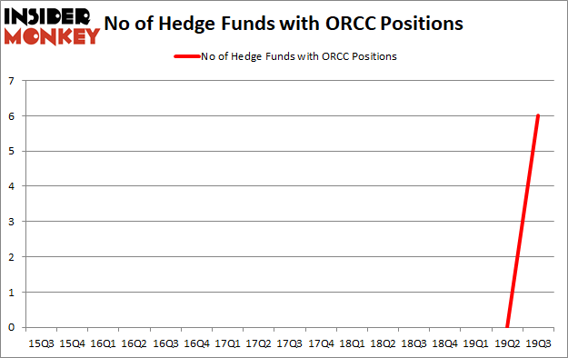 Is ORCC A Good Stock To Buy?