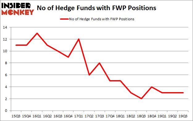 Do Hedge Funds Love Forward Pharma A/S (NASDAQ:FWP)?