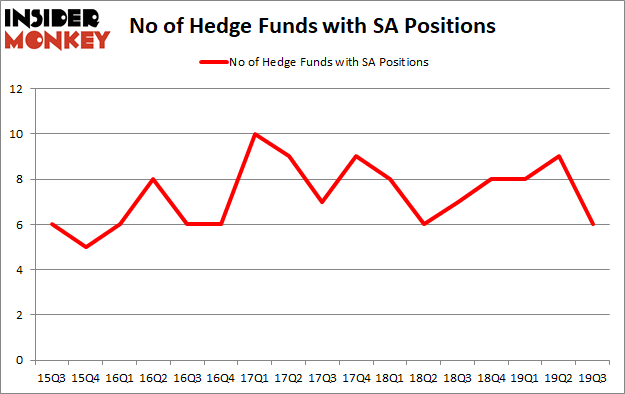 Is SA A Good Stock To Buy?