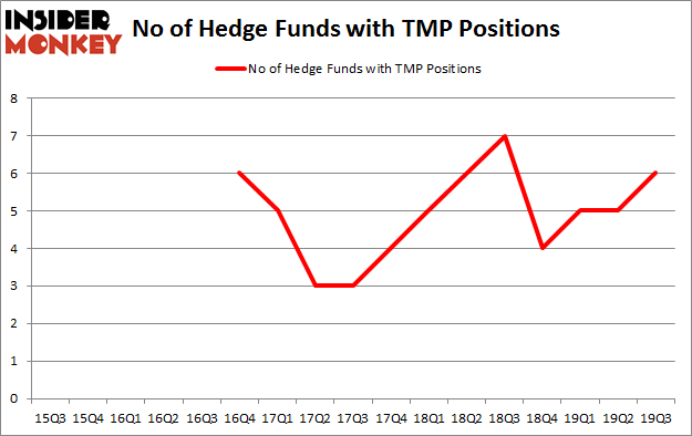 Is TMP A Good Stock To Buy?