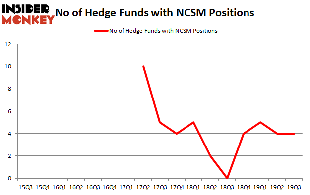 Is NCSM A Good Stock To Buy?