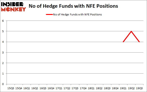 Is NFE A Good Stock To Buy?