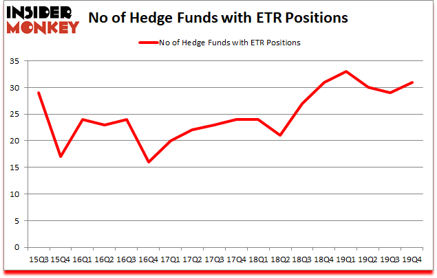 Is ETR A Good Stock To Buy?
