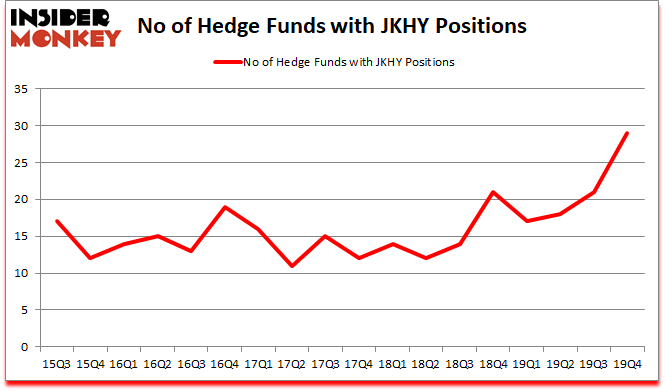 Is JKHY A Good Stock To Buy?