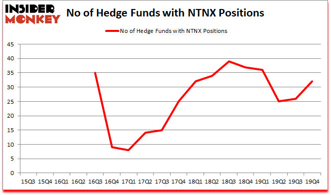 Is NTNX A Good Stock To Buy?