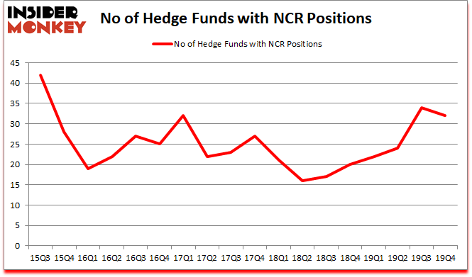 Is NCR A Good Stock To Buy?