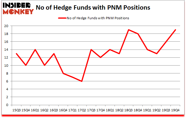 Is PNM A Good Stock To Buy?