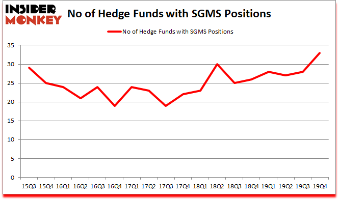 Is SGMS A Good Stock To Buy?