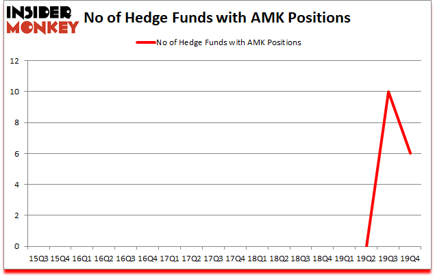 Is AMK A Good Stock To Buy?
