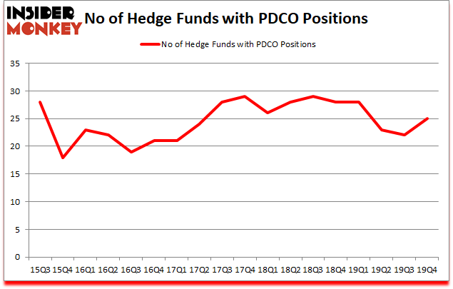 Is PDCO A Good Stock To Buy?