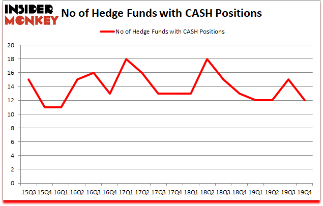 Is CASH A Good Stock To Buy?