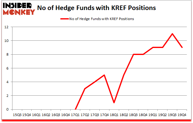 Is KREF A Good Stock To Buy?