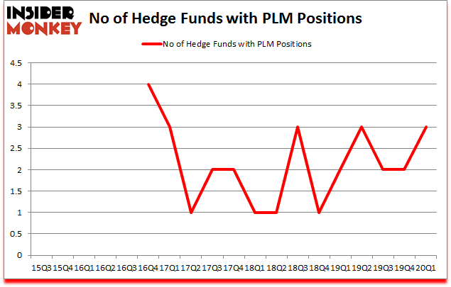 Is PLM A Good Stock To Buy?