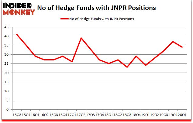 Is JNPR A Good Stock To Buy?
