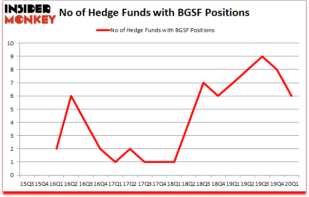 Is BGSF A Good Stock To Buy?