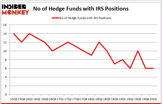 Is IRS A Good Stock To Buy?