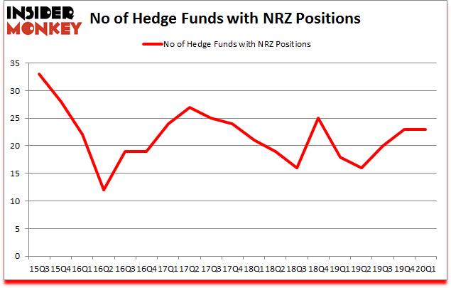 Is NRZ A Good Stock To Buy?