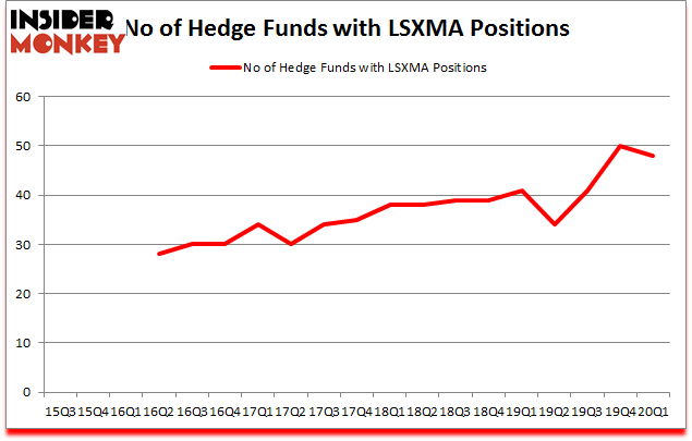 Is LSXMA A Good Stock To Buy?
