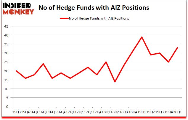 Is AIZ A Good Stock To Buy?