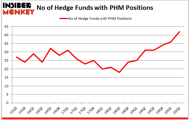 Is PHM A Good Stock To Buy?