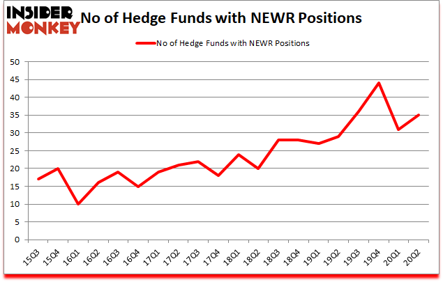 Is NEWR A Good Stock To Buy?