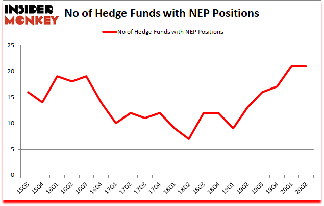 Is NEP A Good Stock To Buy?