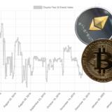 Cryptocurrency Volatility Index