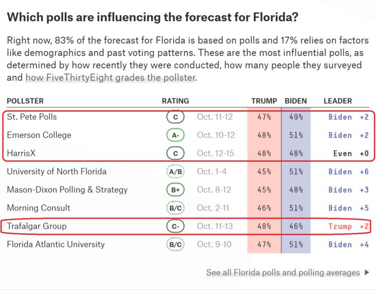 prediction trump loses