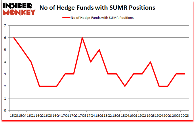 Is SUMR A Good Stock To Buy?