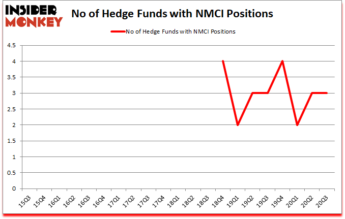 Is NMCI A Good Stock To Buy?