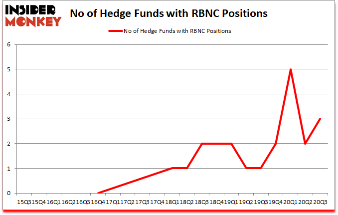 Is RBNC A Good Stock To Buy?