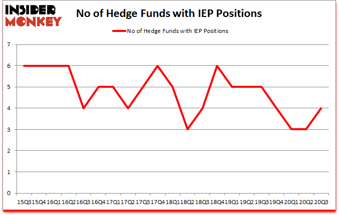 Is IEP A Good Stock To Buy?