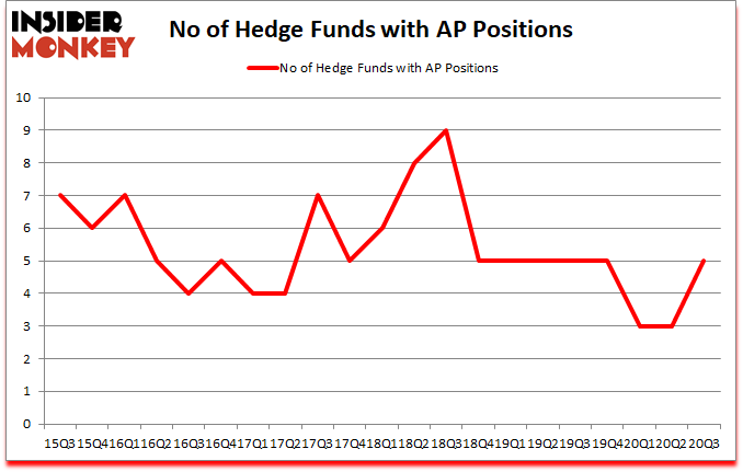 Is AP A Good Stock To Buy?