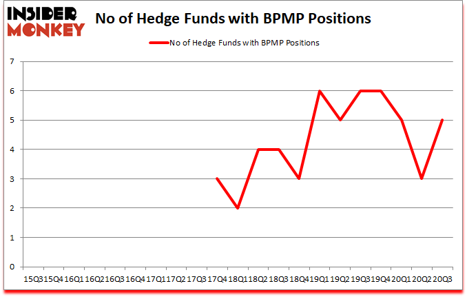Is BPMP A Good Stock To Buy?