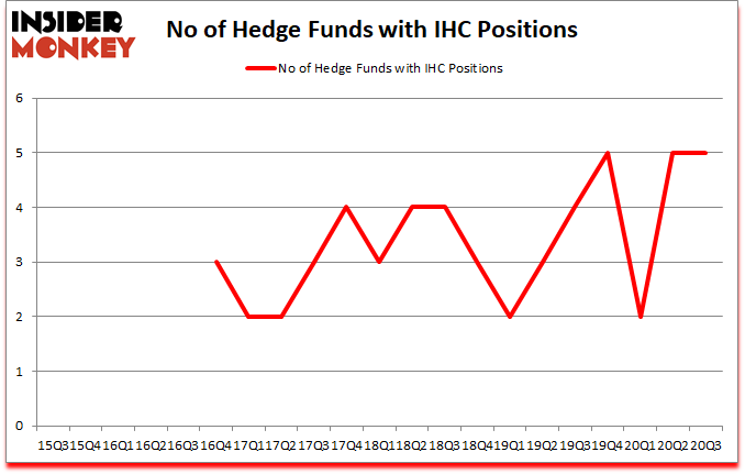 Is IHC A Good Stock To Buy?