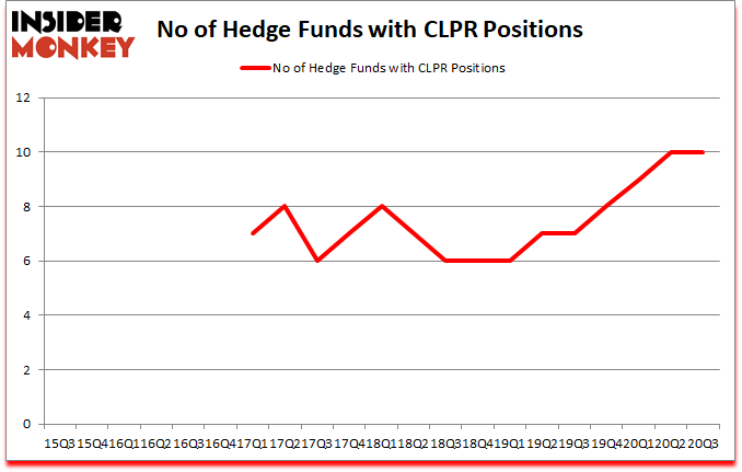 Is CLPR A Good Stock To Buy?