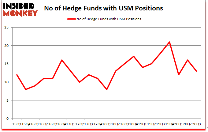 Is USM A Good Stock To Buy?