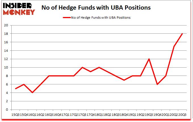 Is UBA A Good Stock To Buy?